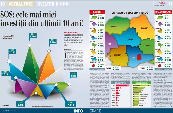 Infography-Investments-HR_641c205de2