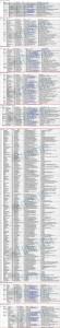 Lista-Masonilor-venerabili-din-Romania-Adrese-Telefoane-E-mailuri-Contacte-Loje-Masonice