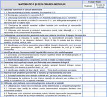 image-2015-04-15-19931580-46-raportul-evaluare-matematica-elevilor-clasa-pregatitoare