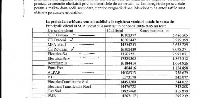 fosta-firma-de-avocatura-a-senatorului-psd-dan-ova-a-ob-inut-peste-7-milioane-de-euro-din-contracte-cu-statul-64324