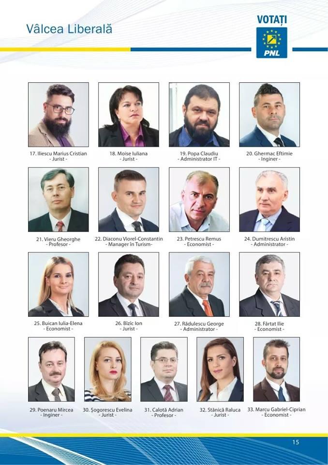 Aristin Dumitrescu inchisoare