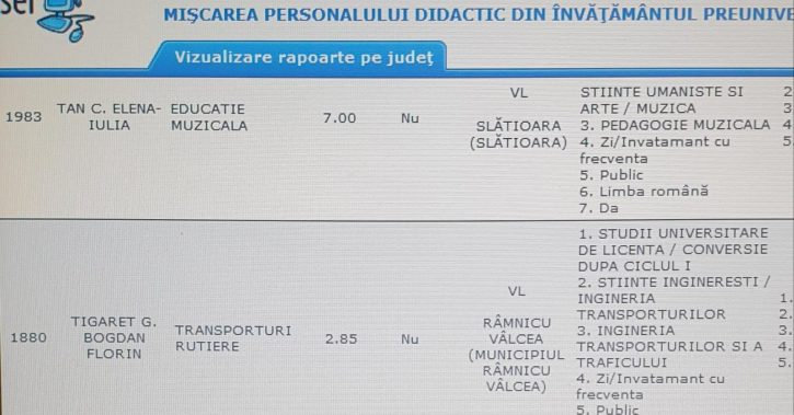 Liberalul Bogdan Tigaret a luat nota 2,85 la titularizare la materia: transporturi rutiere