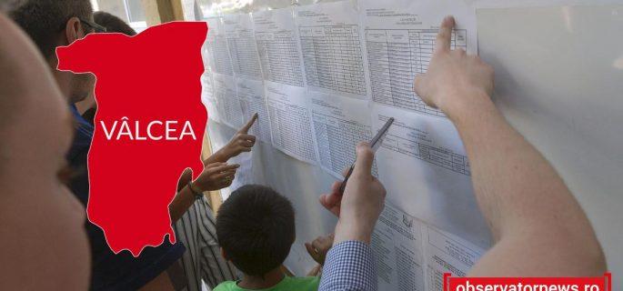rezultate-evaluare-nationala-2020-valcea-4cfa0bb7